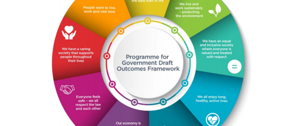 Consultation on the Programme for Government Draft Outcomes Framework
